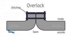 overlock-wetsuit-stitching